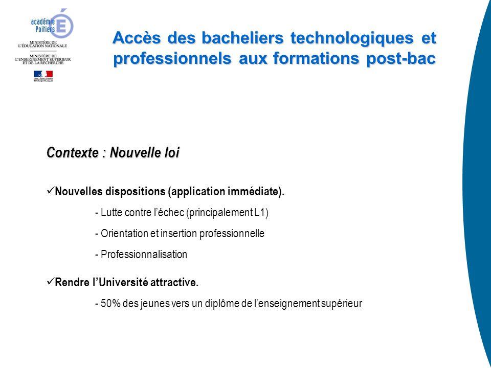 Accès des bacheliers technologiques et professionnels aux formations post-bac Contexte : Nouvelle loi Nouvelles dispositions (application immédiate).