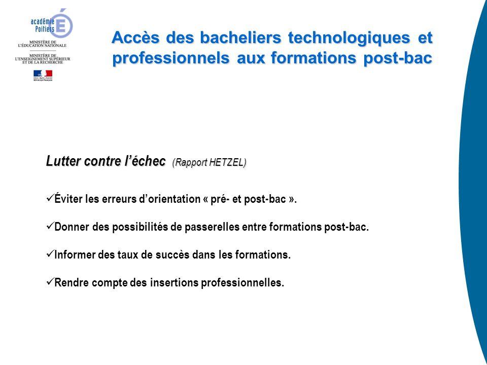 Lutter contre léchec (Rapport HETZEL) Éviter les erreurs dorientation « pré- et post-bac ».