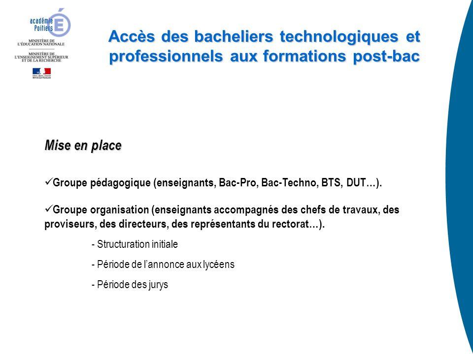 Mise en place Groupe pédagogique (enseignants, Bac-Pro, Bac-Techno, BTS, DUT…).