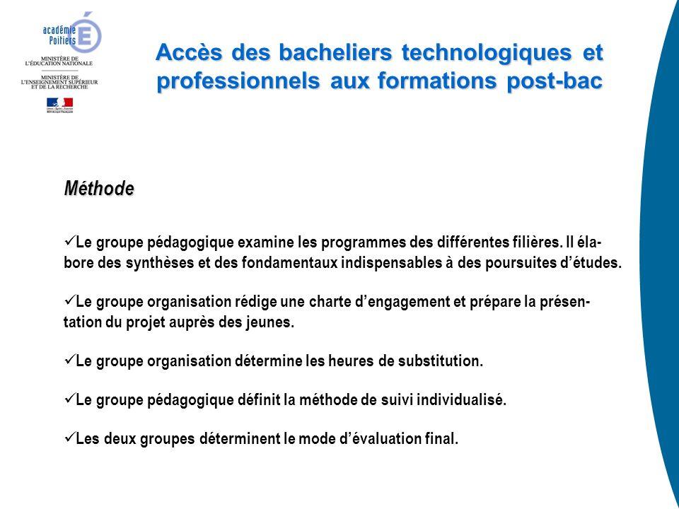 Accès des bacheliers technologiques et professionnels aux formations post-bac Méthode Le groupe pédagogique examine les programmes des différentes filières.