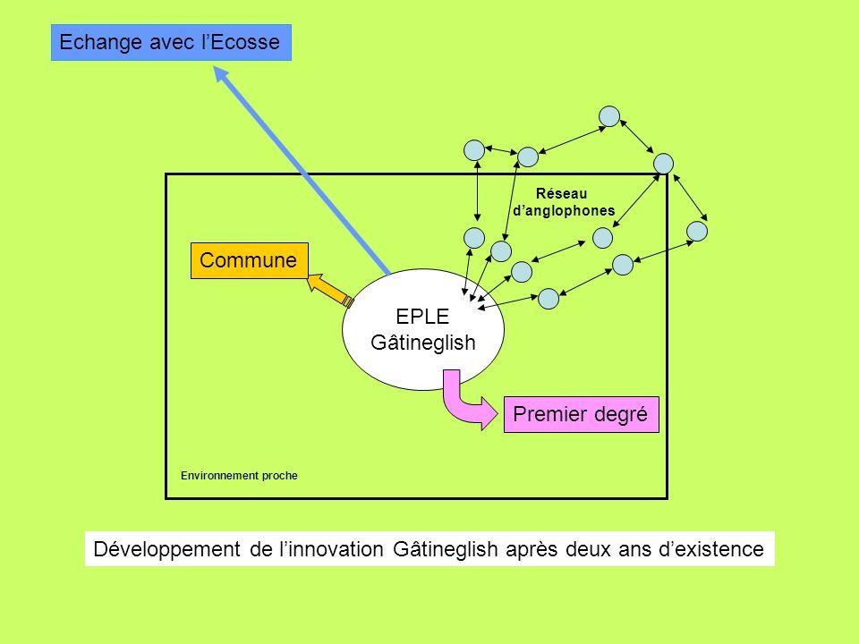 EPLE Gâtineglish Réseau danglophones Premier degré Commune Echange avec lEcosse Environnement proche Développement de linnovation Gâtineglish après deux ans dexistence
