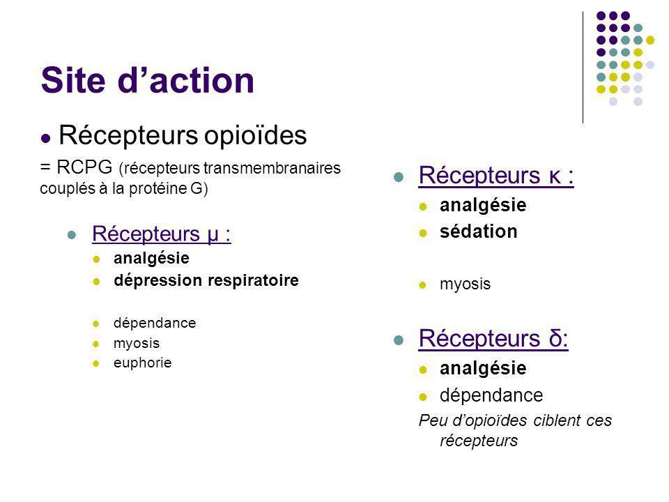 Site daction Récepteurs μ : analgésie dépression respiratoire dépendance myosis euphorie Récepteurs κ : analgésie sédation myosis Récepteurs δ: analgé