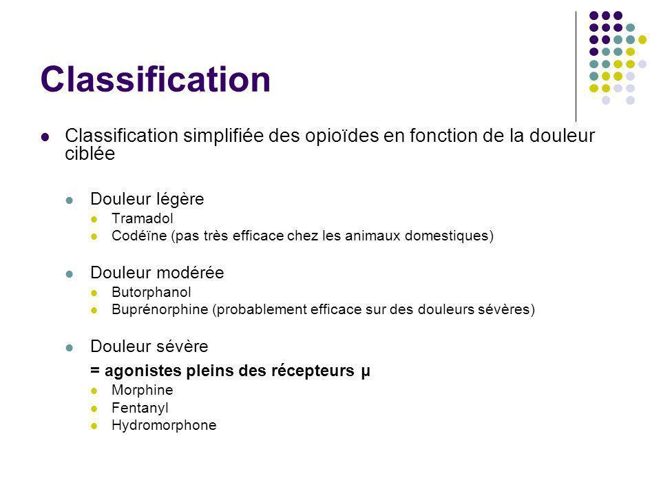 Classification Classification simplifiée des opioïdes en fonction de la douleur ciblée Douleur légère Tramadol Codéïne (pas très efficace chez les ani
