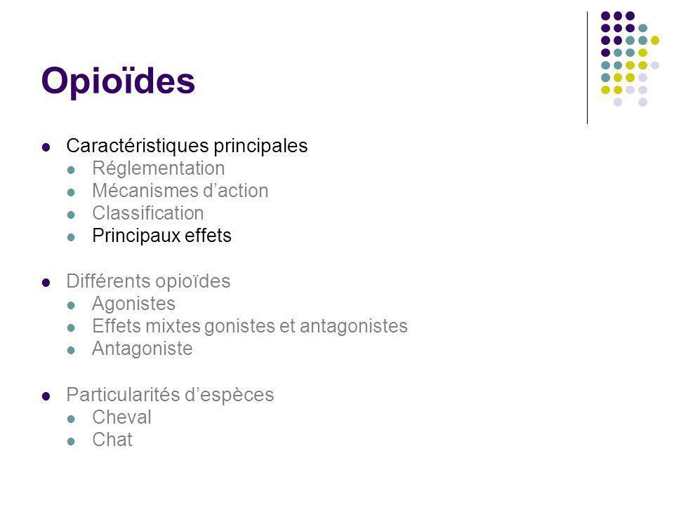 Opioïdes Caractéristiques principales Réglementation Mécanismes daction Classification Principaux effets Différents opioïdes Agonistes Effets mixtes g