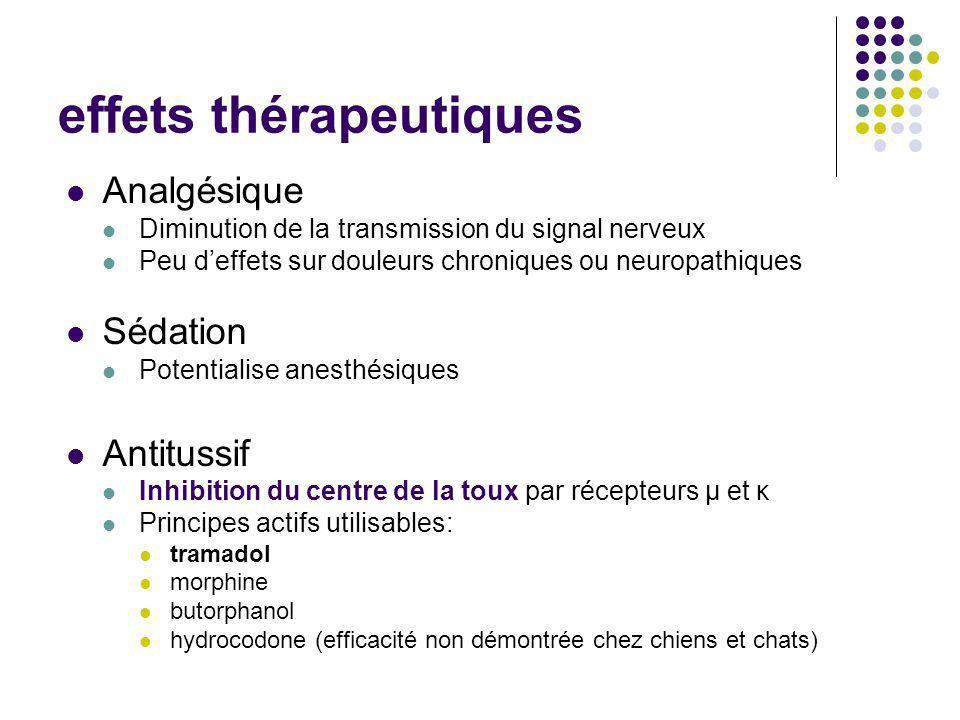 effets thérapeutiques Analgésique Diminution de la transmission du signal nerveux Peu deffets sur douleurs chroniques ou neuropathiques Sédation Poten
