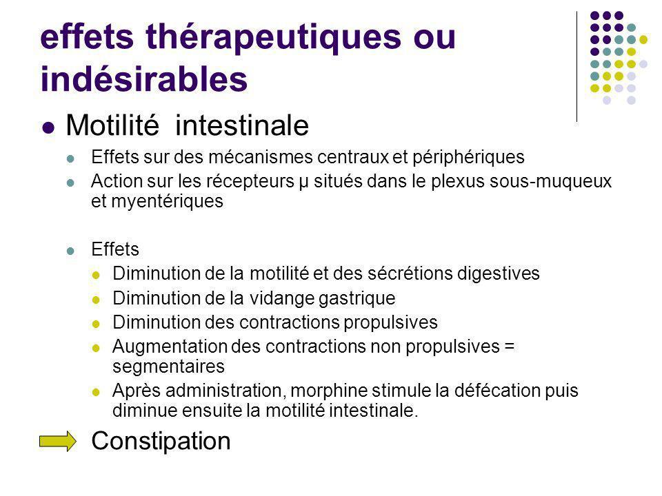 Motilité intestinale Effets sur des mécanismes centraux et périphériques Action sur les récepteurs μ situés dans le plexus sous-muqueux et myentérique
