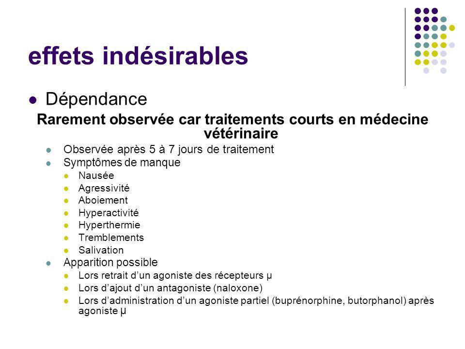effets indésirables Dépendance Rarement observée car traitements courts en médecine vétérinaire Observée après 5 à 7 jours de traitement Symptômes de