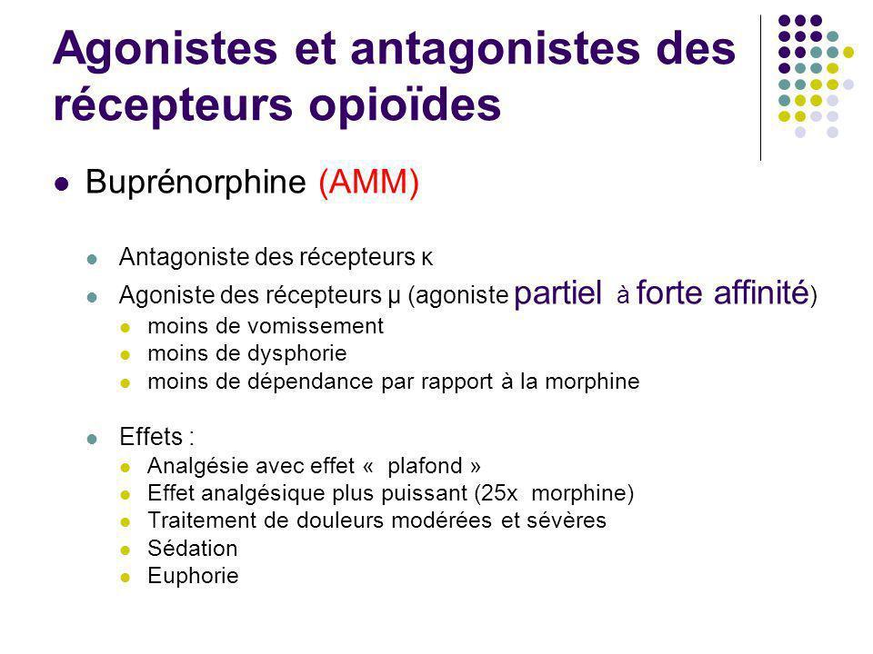 Agonistes et antagonistes des récepteurs opioïdes Buprénorphine (AMM) Antagoniste des récepteurs κ Agoniste des récepteurs μ (agoniste partiel à forte
