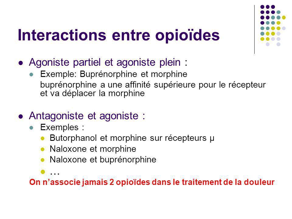 Interactions entre opioïdes Agoniste partiel et agoniste plein : Exemple: Buprénorphine et morphine buprénorphine a une affinité supérieure pour le ré