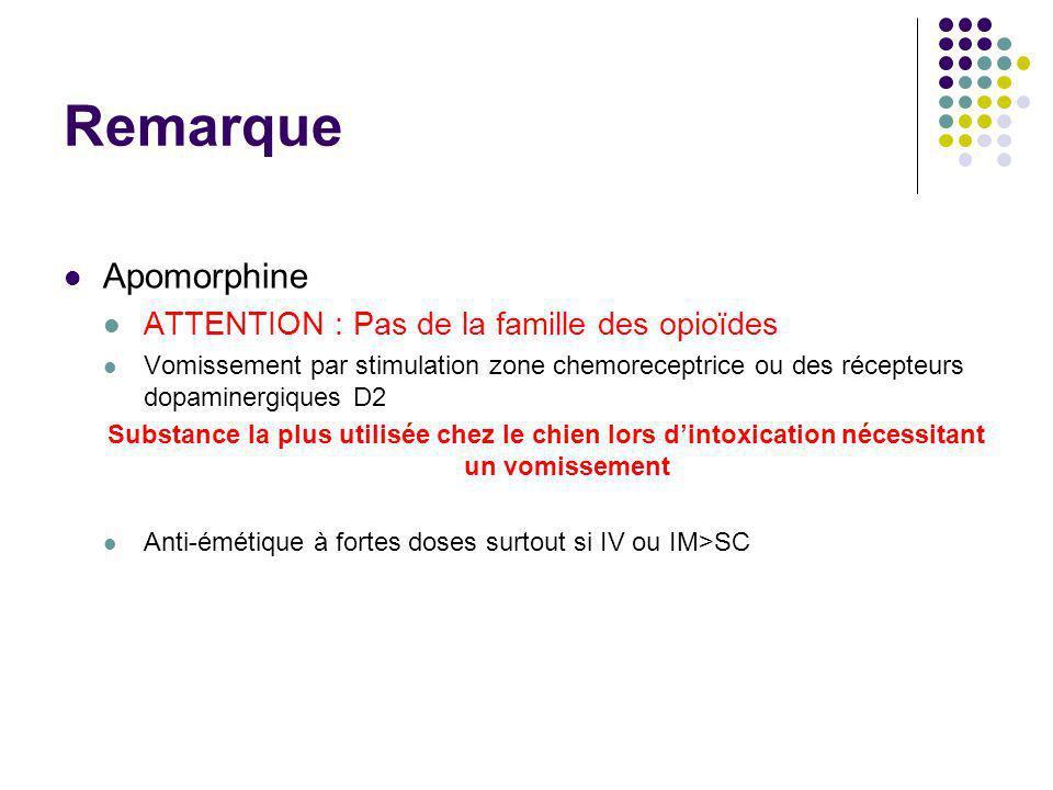 Apomorphine ATTENTION : Pas de la famille des opioïdes Vomissement par stimulation zone chemoreceptrice ou des récepteurs dopaminergiques D2 Substance