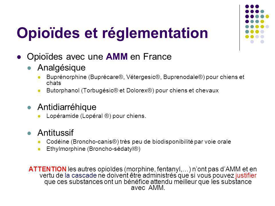 Opioïdes et réglementation Opioïdes avec une AMM en France Analgésique Buprénorphine (Buprécare®, Vétergesic®, Buprenodale®) pour chiens et chats Buto