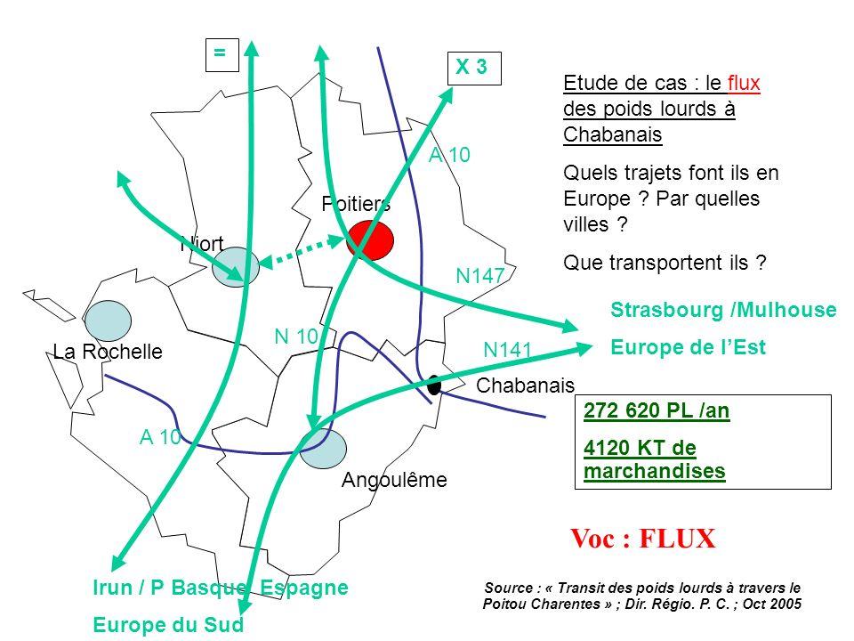 Etude de cas : le flux des poids lourds à Chabanais Quels trajets font ils en Europe .