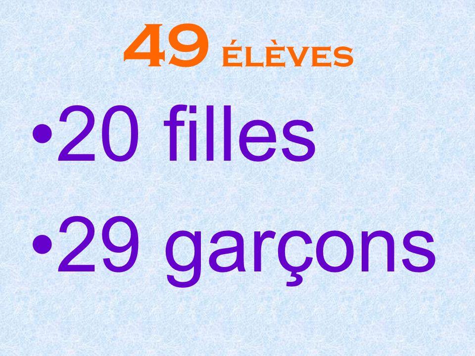 49 élèves 20 filles 29 garçons