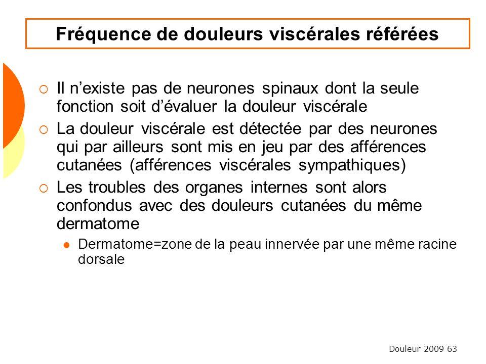Douleur 2009 63 Fréquence de douleurs viscérales référées Il nexiste pas de neurones spinaux dont la seule fonction soit dévaluer la douleur viscérale