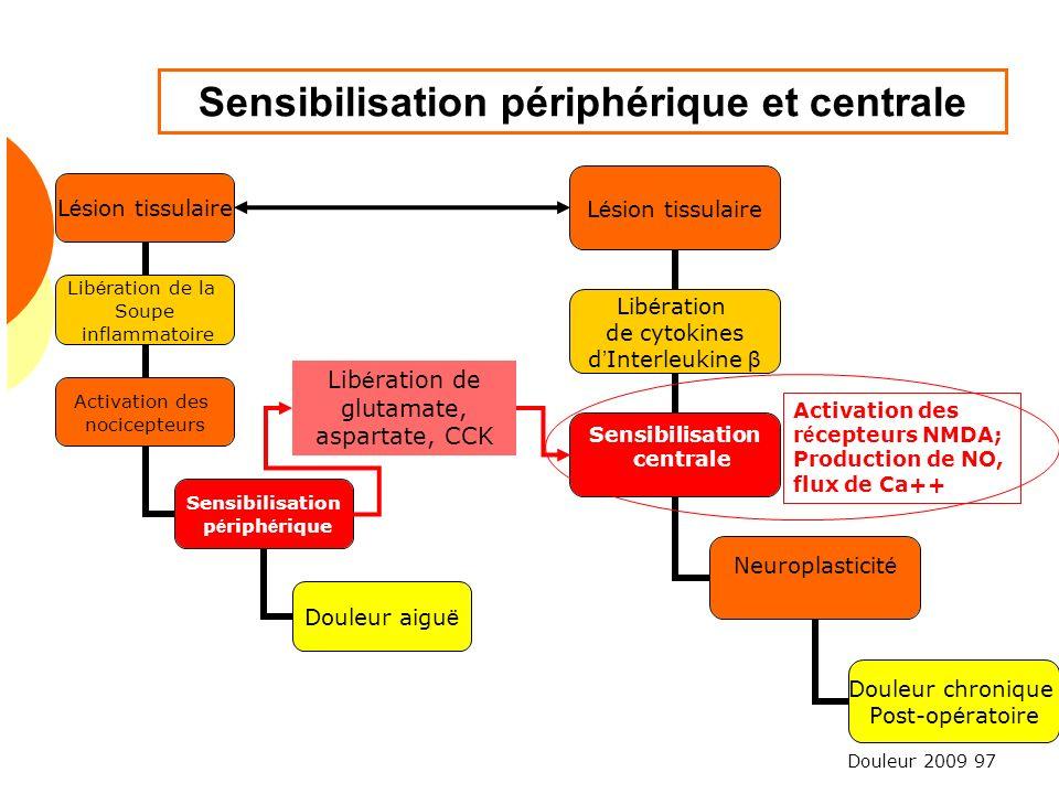 Douleur 2009 97 Sensibilisation périphérique et centrale Lib é ration de glutamate, aspartate, CCK Activation des r é cepteurs NMDA; Production de NO,