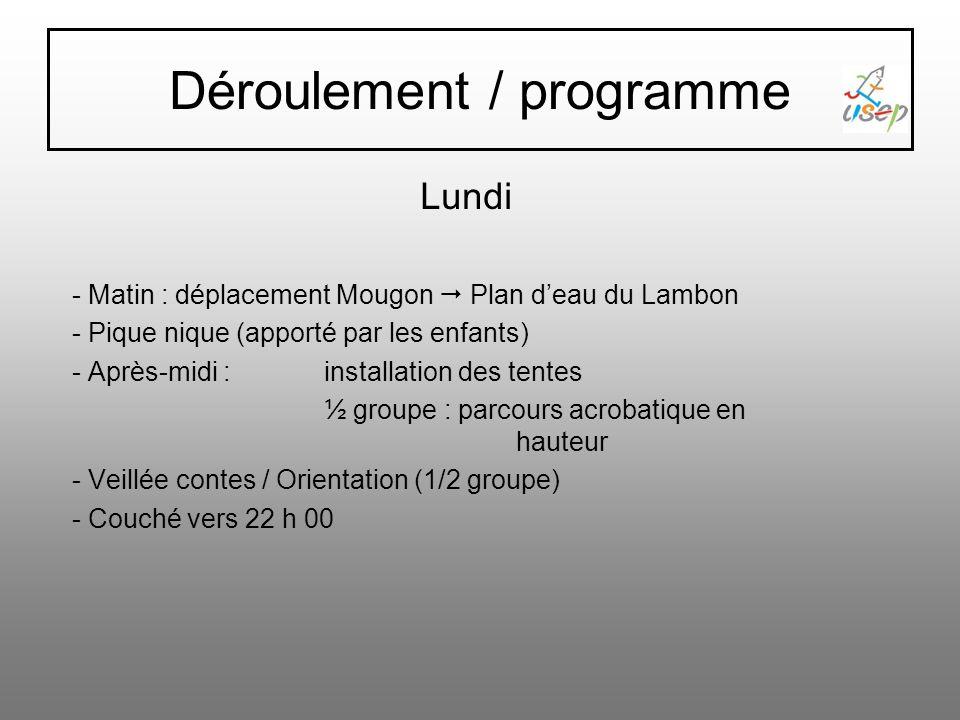 Déroulement / programme Lundi - Matin : déplacement Mougon Plan deau du Lambon - Pique nique (apporté par les enfants) - Après-midi :installation des