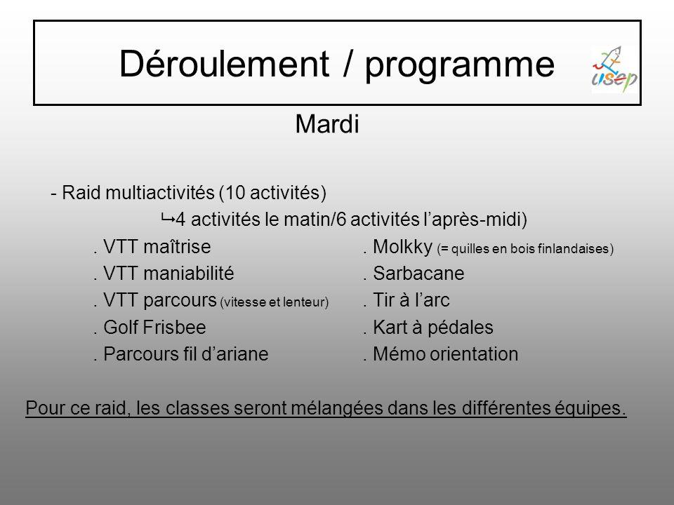 Déroulement / programme Mardi - Raid multiactivités (10 activités) 4 activités le matin/6 activités laprès-midi). VTT maîtrise. Molkky (= quilles en b