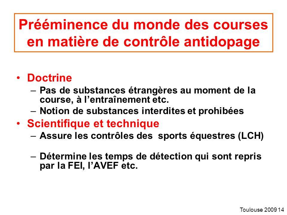 Toulouse 2009 14 Prééminence du monde des courses en matière de contrôle antidopage Doctrine –Pas de substances étrangères au moment de la course, à lentraînement etc.