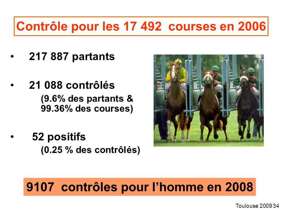 Toulouse 2009 34 Contrôle pour les 17 492 courses en 2006 217 887 partants 21 088 contrôlés (9.6% des partants & 99.36% des courses) 52 positifs (0.25 % des contrôlés) 9107 contrôles pour lhomme en 2008