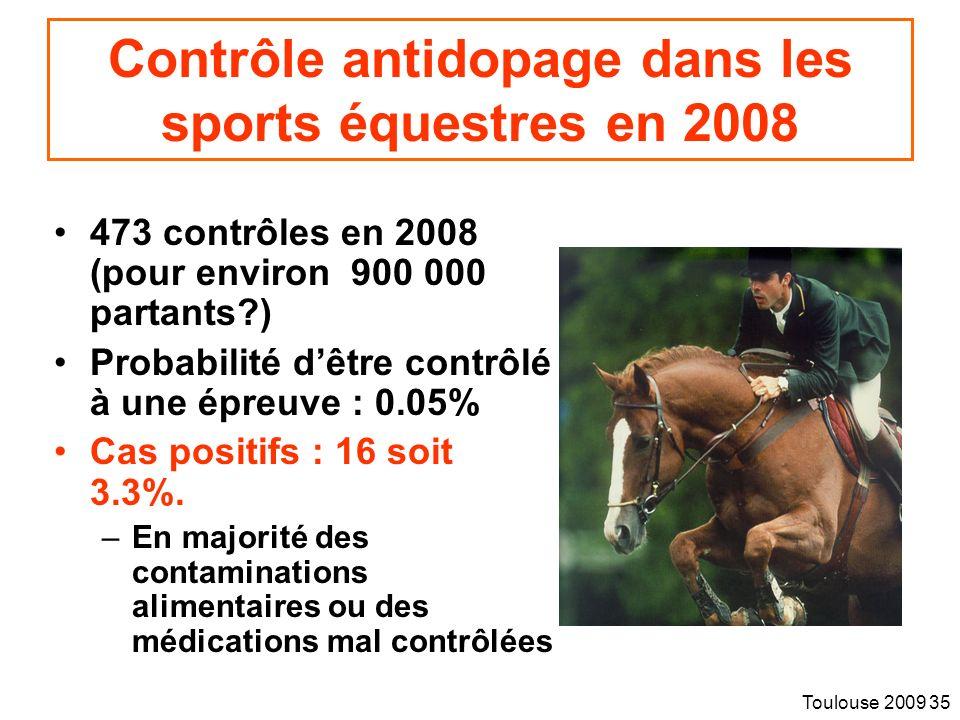 Toulouse 2009 35 Contrôle antidopage dans les sports équestres en 2008 473 contrôles en 2008 (pour environ 900 000 partants?) Probabilité dêtre contrôlé à une épreuve : 0.05% Cas positifs : 16 soit 3.3%.