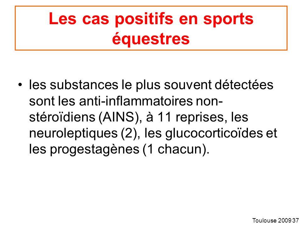 Toulouse 2009 37 Les cas positifs en sports équestres les substances le plus souvent détectées sont les anti-inflammatoires non- stéroïdiens (AINS), à 11 reprises, les neuroleptiques (2), les glucocorticoïdes et les progestagènes (1 chacun).