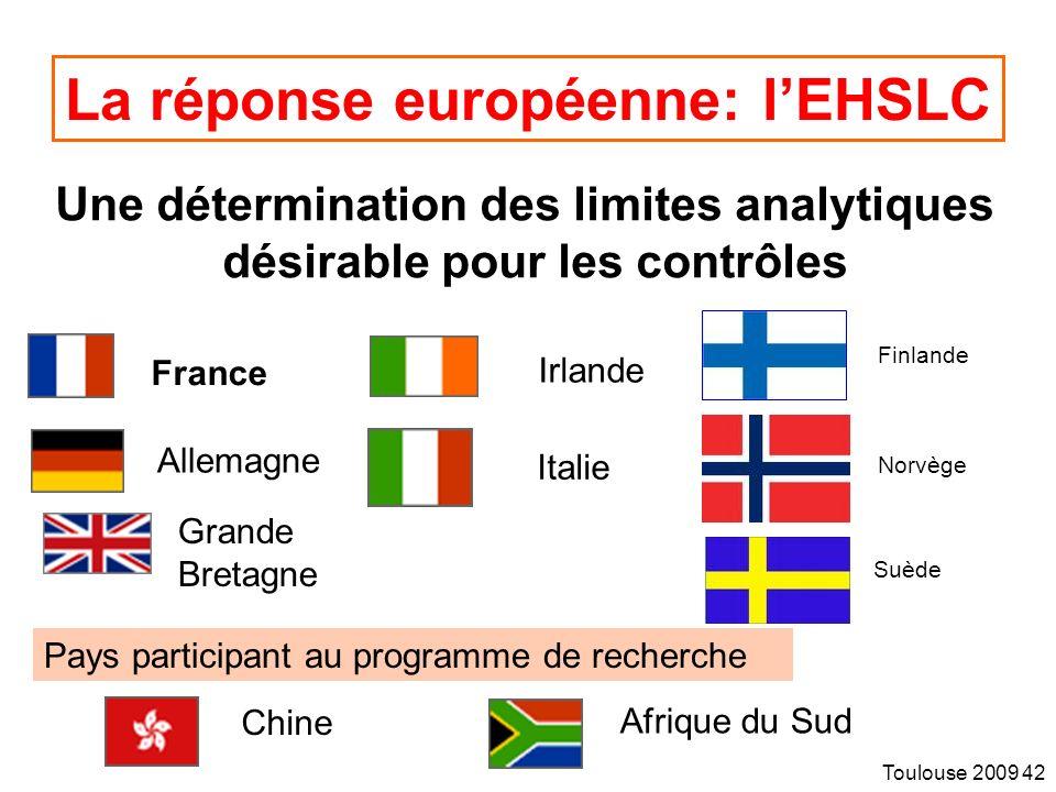 Toulouse 2009 42 La réponse européenne: lEHSLC France Allemagne Irlande Italie Grande Bretagne Une détermination des limites analytiques désirable pour les contrôles Norvège Finlande Suède Pays participant au programme de recherche Chine Afrique du Sud