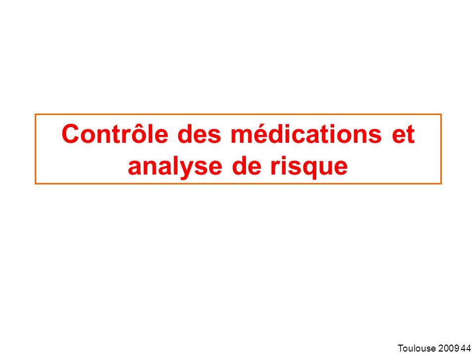 Toulouse 2009 44 Contrôle des médications et analyse de risque