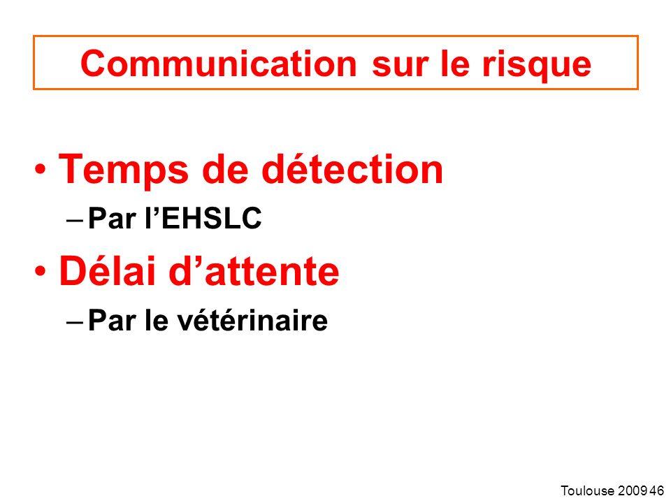 Toulouse 2009 46 Communication sur le risque Temps de détection –Par lEHSLC Délai dattente –Par le vétérinaire