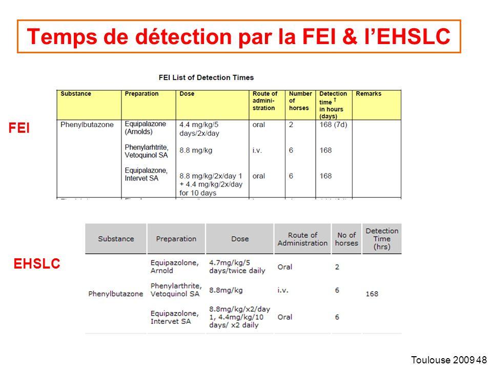 Toulouse 2009 48 Temps de détection par la FEI & lEHSLC FEI EHSLC