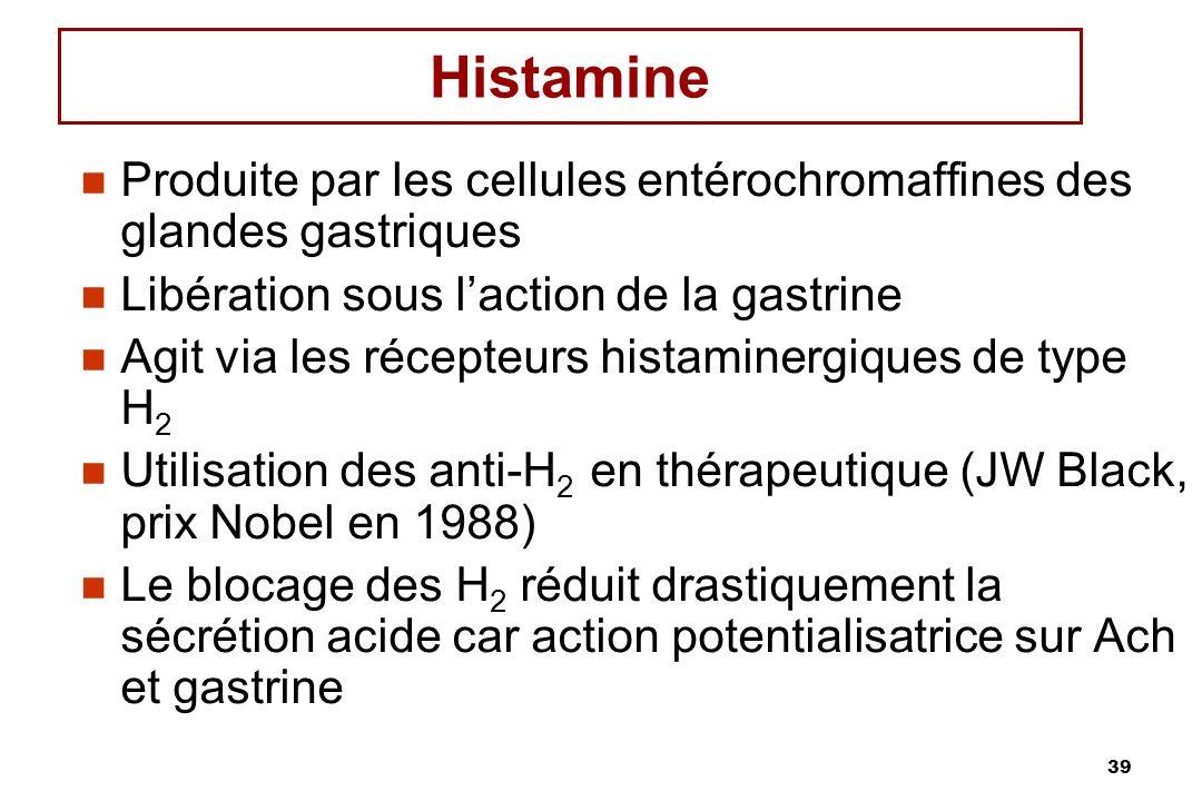 39 Histamine Produite par les cellules entérochromaffines des glandes gastriques Libération sous laction de la gastrine Agit via les récepteurs histam