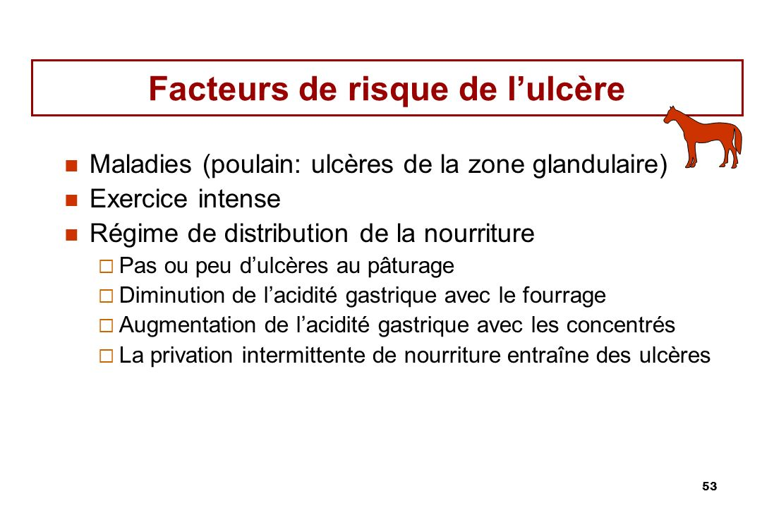 53 Facteurs de risque de lulcère Maladies (poulain: ulcères de la zone glandulaire) Exercice intense Régime de distribution de la nourriture Pas ou pe