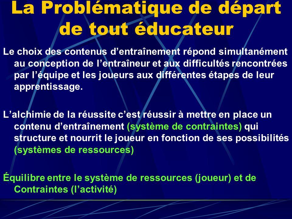 La Problématique de départ de tout éducateur Le choix des contenus dentraînement répond simultanément au conception de lentraîneur et aux difficultés