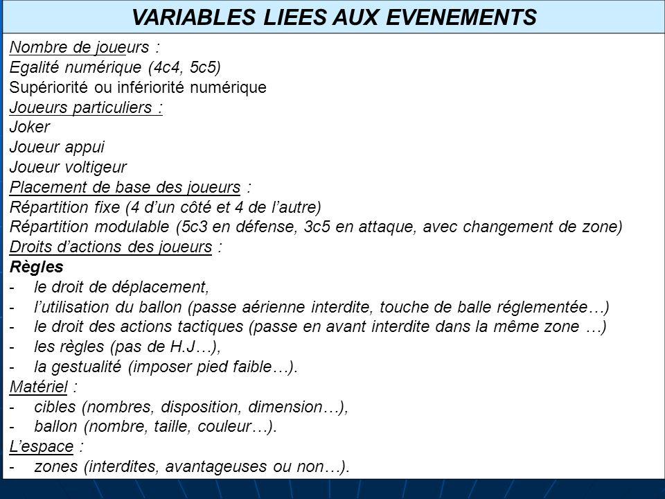 VARIABLES LIEES AUX EVENEMENTS Nombre de joueurs : Egalité numérique (4c4, 5c5) Supériorité ou infériorité numérique Joueurs particuliers : Joker Joue