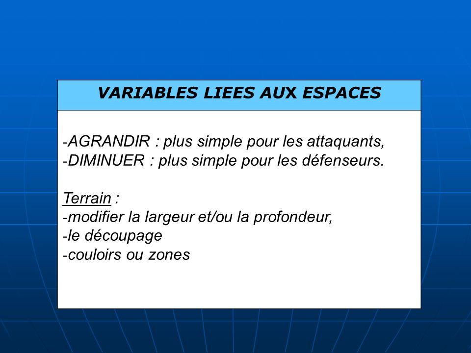 VARIABLES LIEES AUX ESPACES - AGRANDIR : plus simple pour les attaquants, - DIMINUER : plus simple pour les défenseurs. Terrain : - modifier la largeu