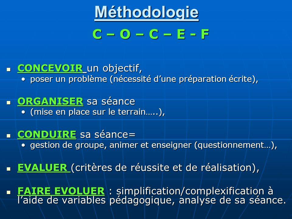 Méthodologie CONCEVOIR un objectif, CONCEVOIR un objectif, poser un problème (nécessité dune préparation écrite),poser un problème (nécessité dune pré