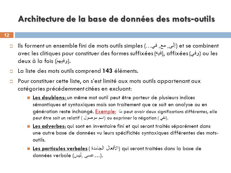 12 Architecture de la base de données des mots-outils Ils forment un ensemble fini de mots outils simples ( إلى, مع, في...) et se combinent avec les c