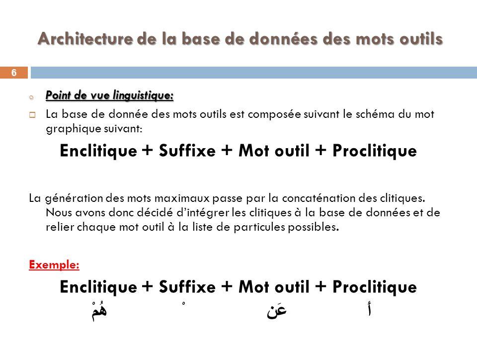 7 Architecture de la base de données des mots outils Les proclitiques: Les proclitiques: Ils sont en inventaire fini et se combinent entre eux pour donner les traits syntaxiques qui peuvent accompagner le mot outil arabe.
