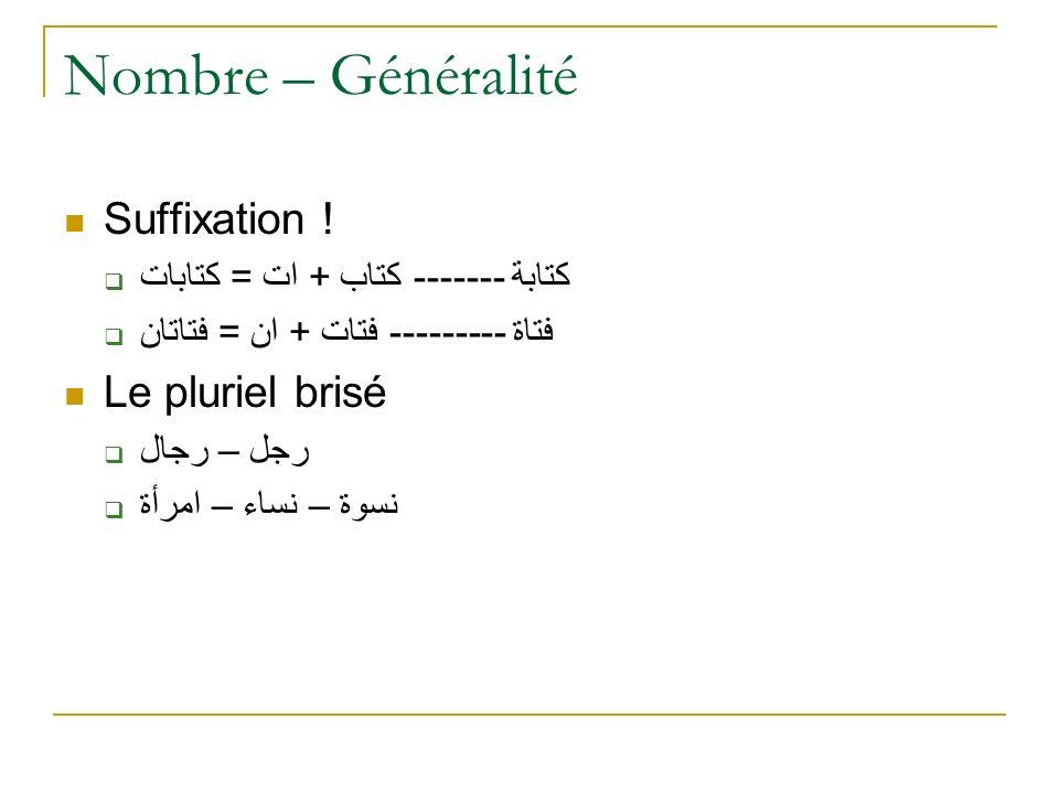 Nombre – Généralité Suffixation ! كتابات = كتاب + ات ------- كتابة فتاتان = فتات + ان --------- فتاة Le pluriel brisé رجال – رجل امرأة – نساء – نسوة