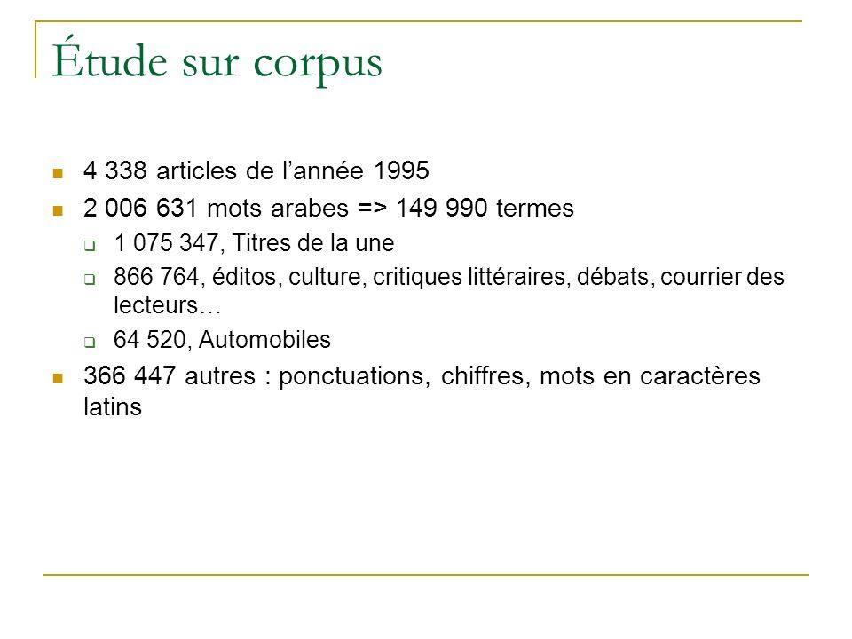 Étude sur corpus 4 338 articles de lannée 1995 2 006 631 mots arabes => 149 990 termes 1 075 347, Titres de la une 866 764, éditos, culture, critiques