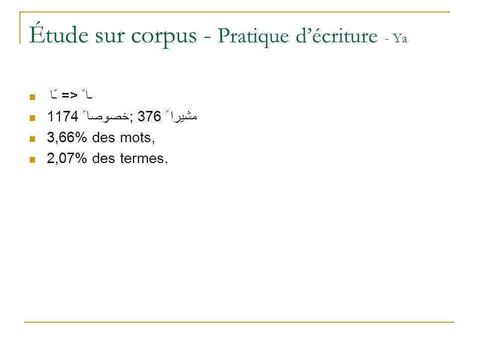 Étude sur corpus - Pratique décriture - Ya ـًا => ـا ً 1174 خصوصا ً; 376 مشيرا ً 3,66% des mots, 2,07% des termes.
