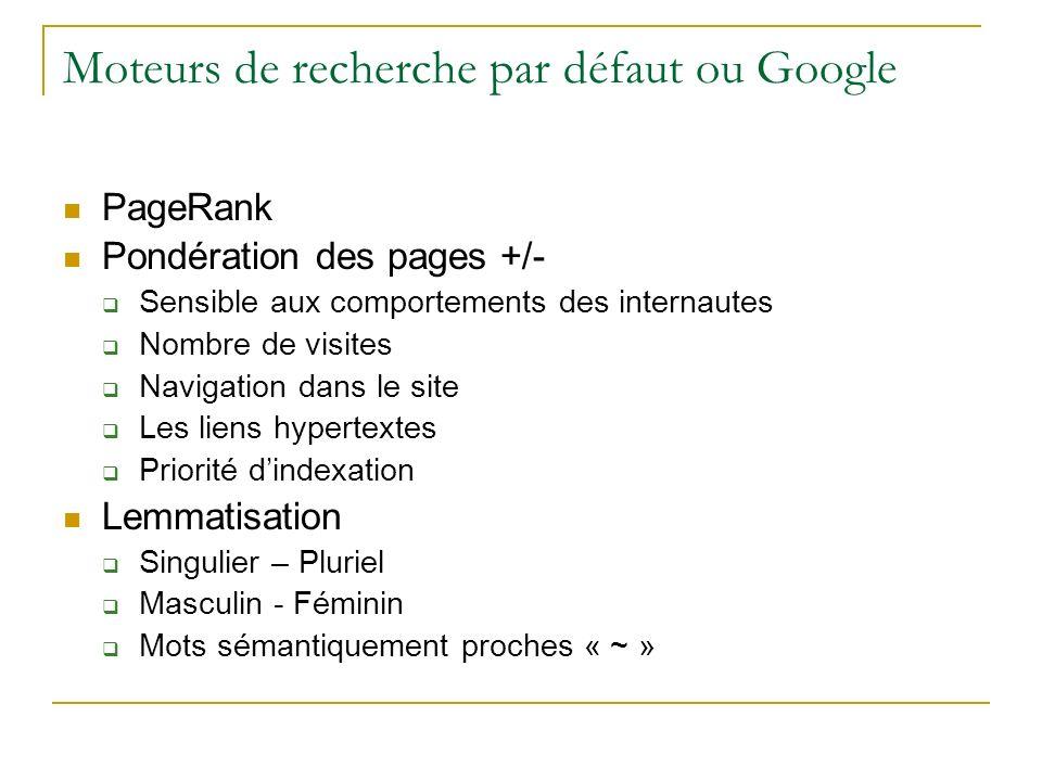 PageRank Pondération des pages +/- Sensible aux comportements des internautes Nombre de visites Navigation dans le site Les liens hypertextes Priorité