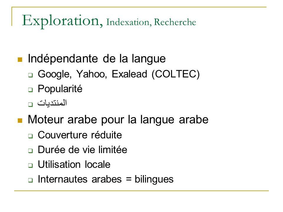 Exploration, Indexation, Recherche Indépendante de la langue Google, Yahoo, Exalead (COLTEC) Popularité المنتديات Moteur arabe pour la langue arabe Co