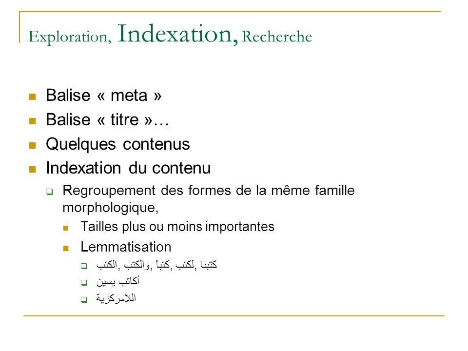 Exploration, Indexation, Recherche Balise « meta » Balise « titre »… Quelques contenus Indexation du contenu Regroupement des formes de la même famill
