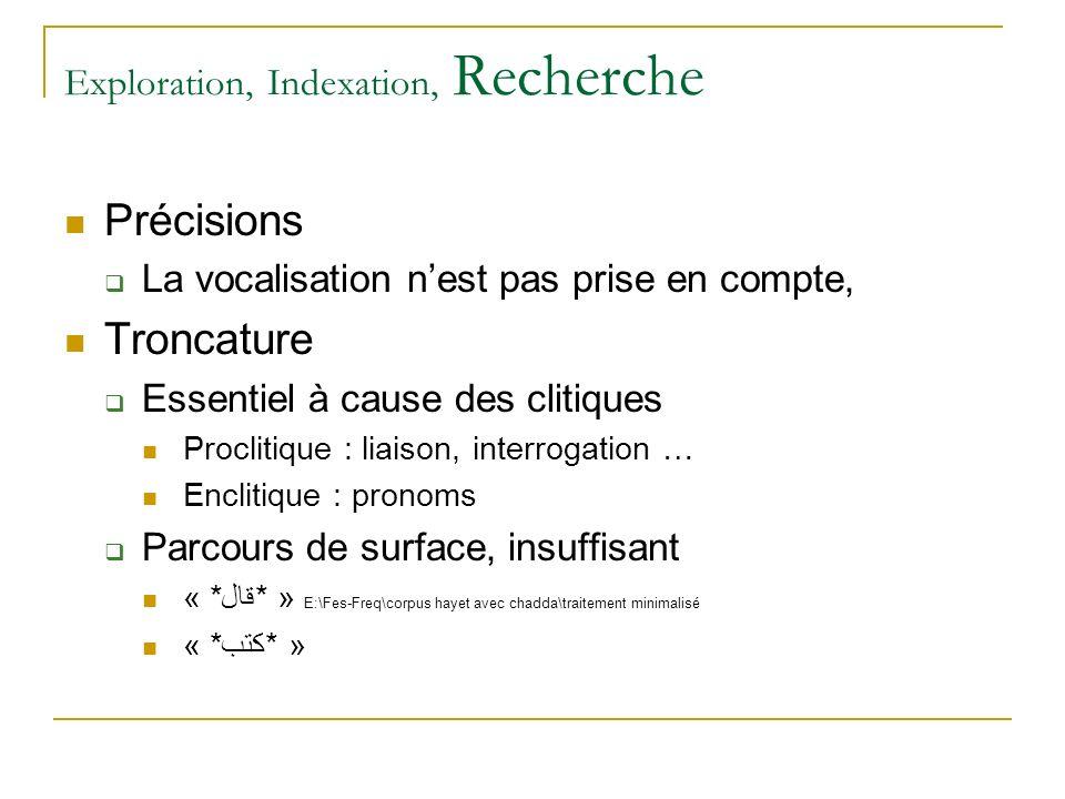 Exploration, Indexation, Recherche Précisions La vocalisation nest pas prise en compte, Troncature Essentiel à cause des clitiques Proclitique : liais