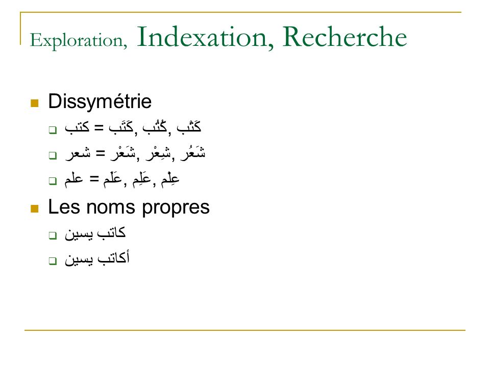 Exploration, Indexation, Recherche Dissymétrie كتب = كَتَب, كُتُب, كَتْب شعر = شَعْر, شِعْر, شَعُر علم = عَلَم, عَلِم, عِلْم Les noms propres كاتب يسي
