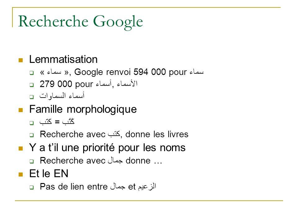 Recherche Google Lemmatisation « سماء », Google renvoi 594 000 pour سماء 279 000 pour أسماء, الأسماء أسماء السماوات Famille morphologique كَتَب = كُتُ