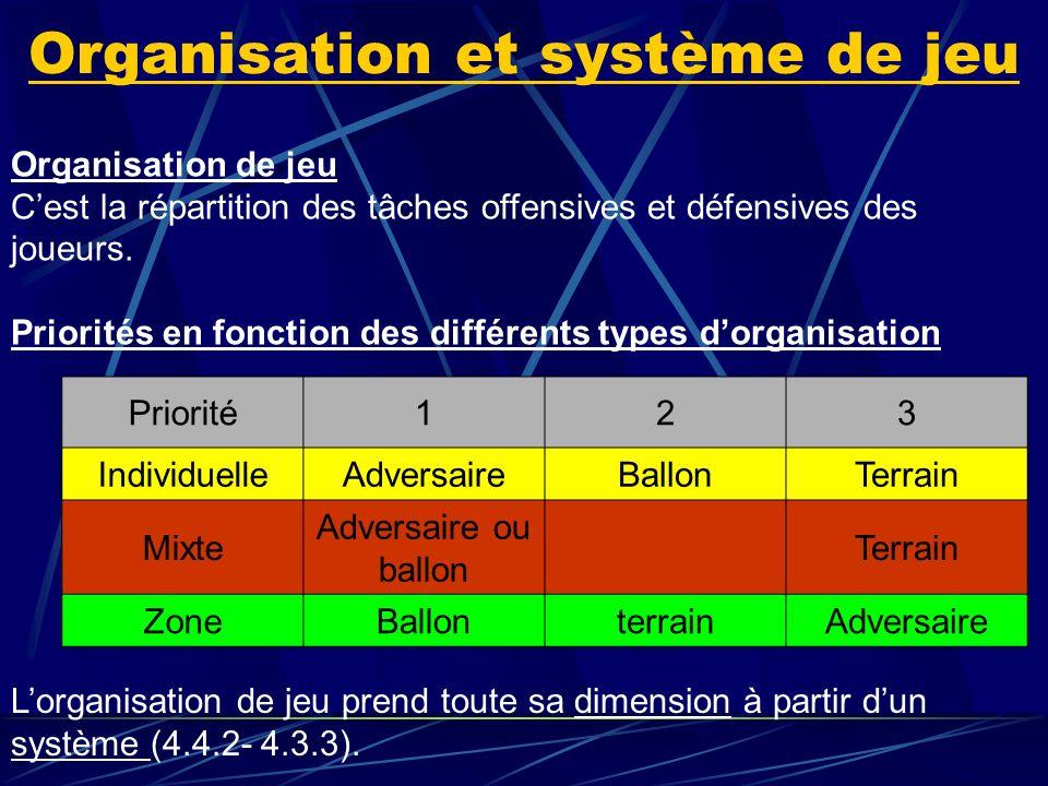 Organisation et système de jeu Organisation de jeu Cest la répartition des tâches offensives et défensives des joueurs. Priorités en fonction des diff