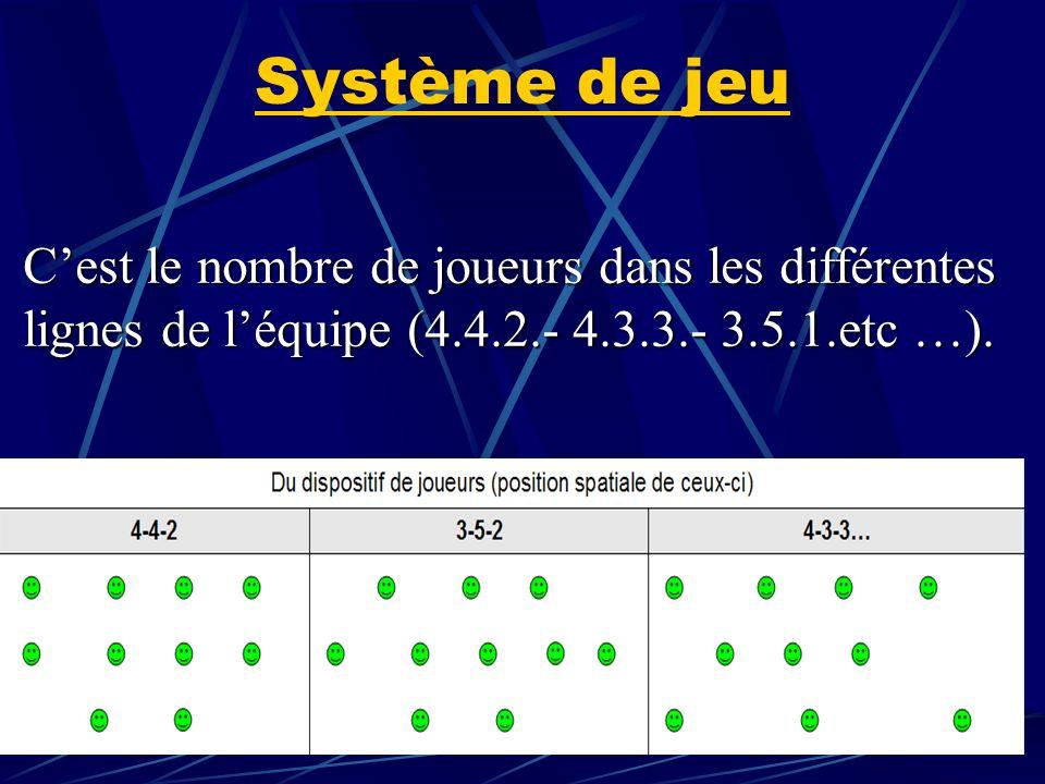 Système de jeu Cest le nombre de joueurs dans les différentes lignes de léquipe (4.4.2.- 4.3.3.- 3.5.1.etc …).