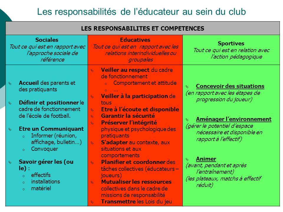 Les responsabilités de léducateur au sein du club LES RESPONSABILITES ET COMPETENCES Sociales Tout ce qui est en rapport avec lapproche sociale de réf