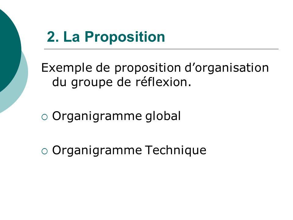 2. La Proposition Exemple de proposition dorganisation du groupe de réflexion. Organigramme global Organigramme Technique
